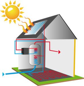 Casa-Solare